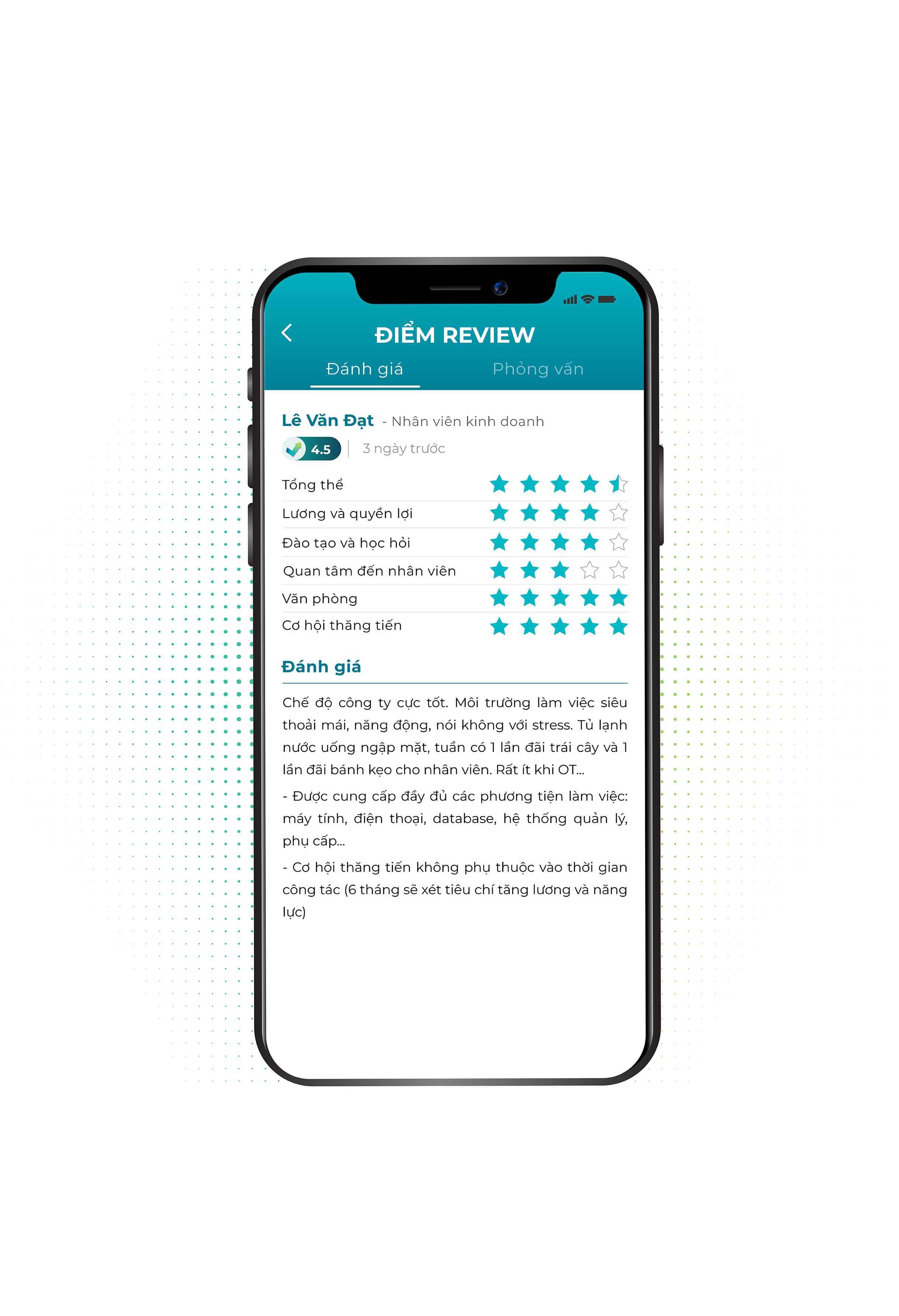 Điểm review